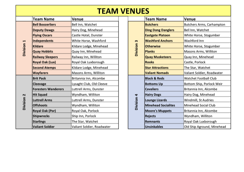 Teams   Minehead & District Quiz League